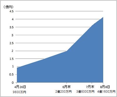 201307_1