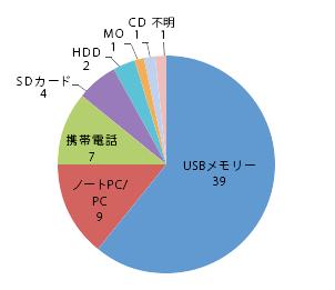 201502_05