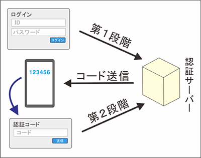 201501_04