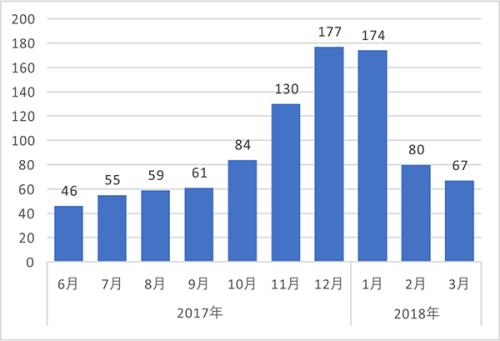 201811-img-04